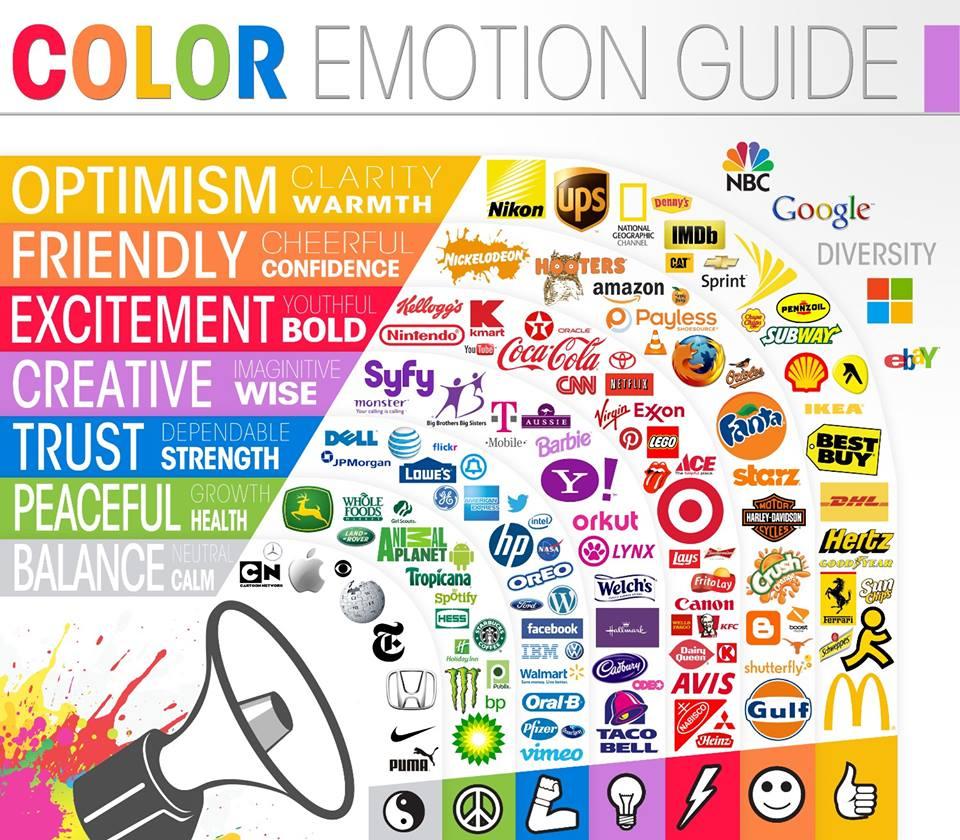 Imagen de la noticia El color de tu logotipo