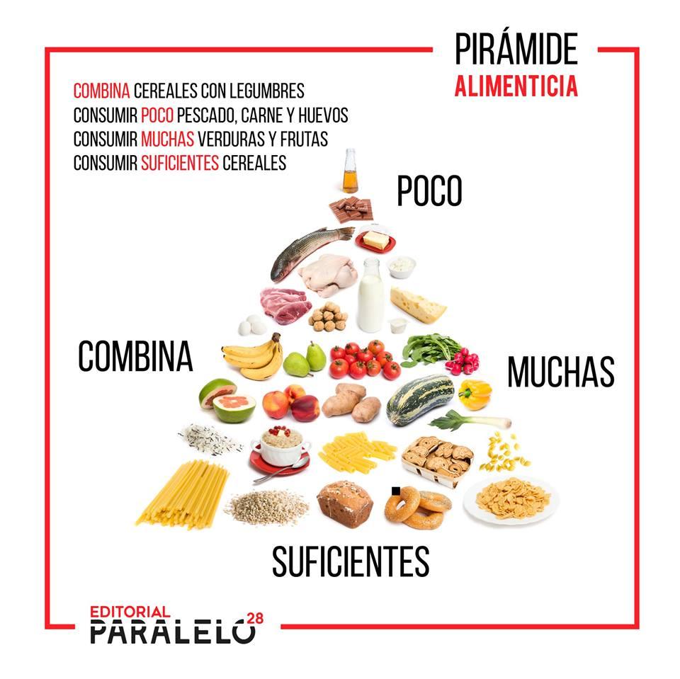 Imagen de la noticia Pirámide de la buena alimentación